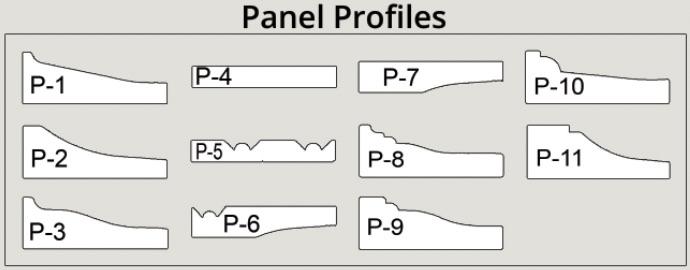 Panel Profiles