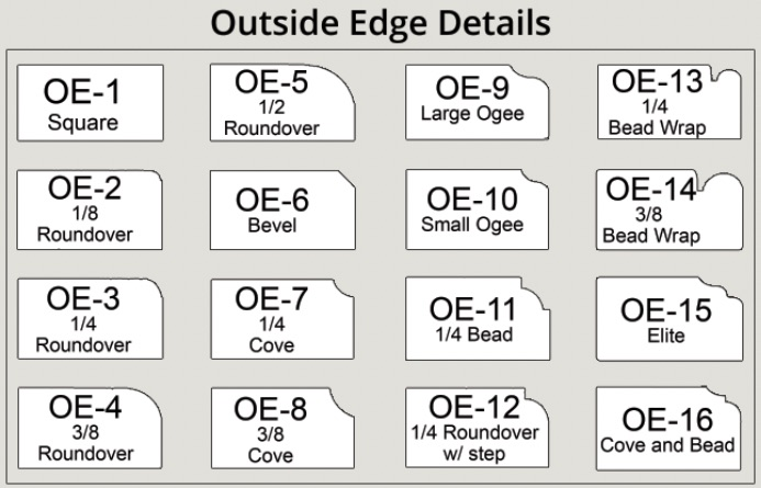 Outside Edge Details
